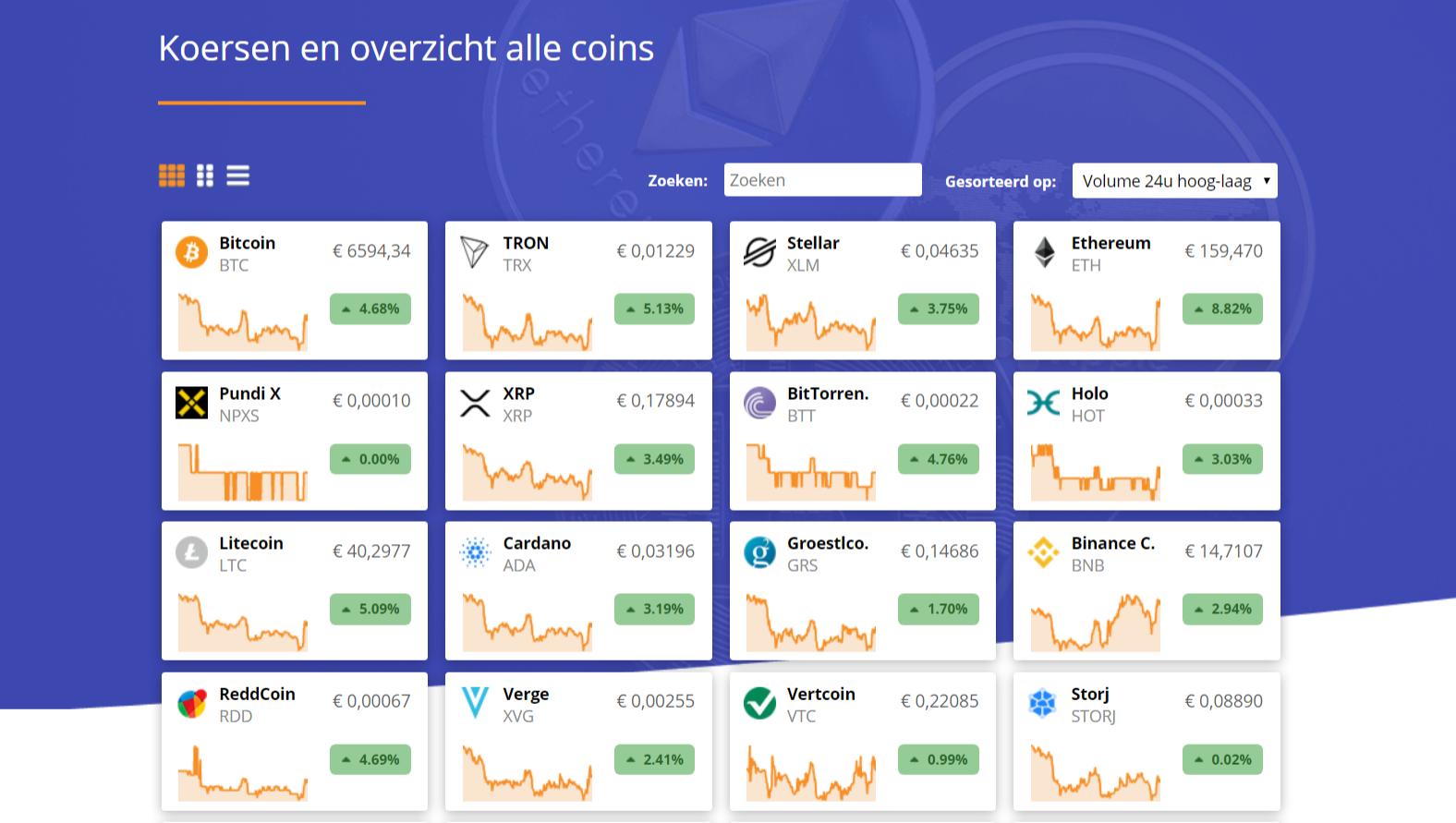 bitcoin meester cryptomunten kopen